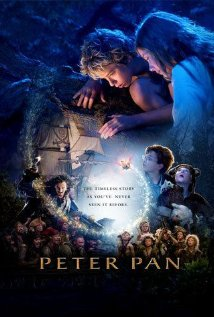 Peter Pan IMDb com